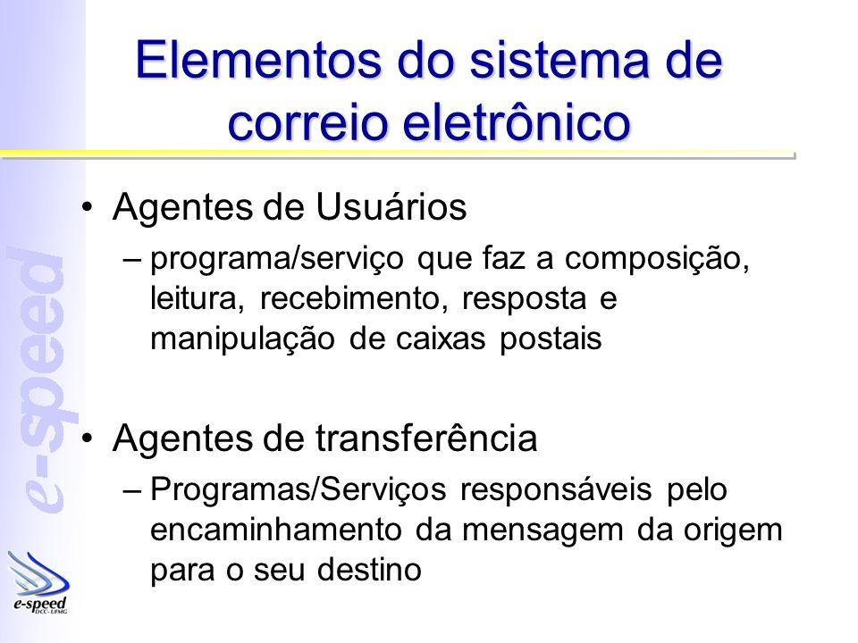 Elementos do sistema de correio eletrônico Agentes de Usuários –programa/serviço que faz a composição, leitura, recebimento, resposta e manipulação de