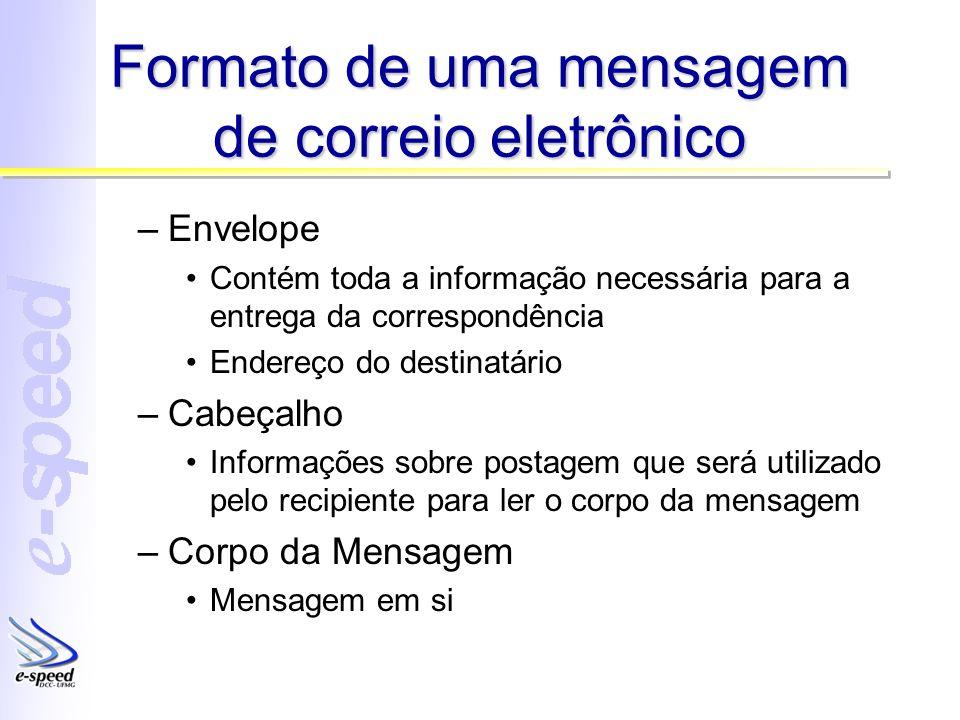 Formato de uma mensagem de correio eletrônico –Envelope Contém toda a informação necessária para a entrega da correspondência Endereço do destinatário