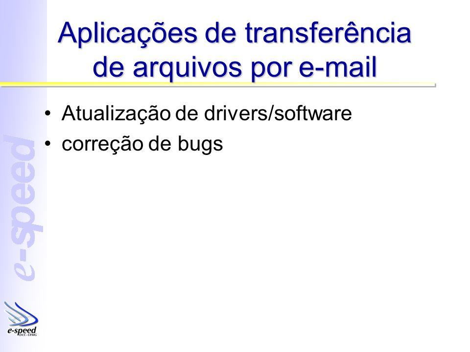 Aplicações de transferência de arquivos por e-mail Atualização de drivers/software correção de bugs