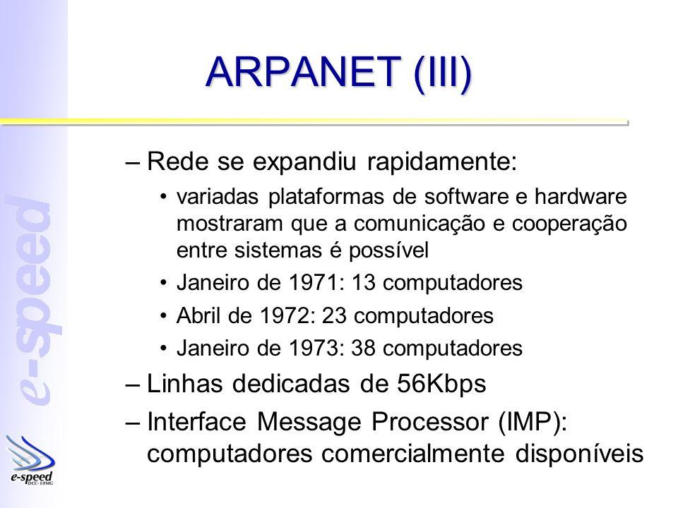 ARPANET (III) –Rede se expandiu rapidamente: variadas plataformas de software e hardware mostraram que a comunicação e cooperação entre sistemas é pos