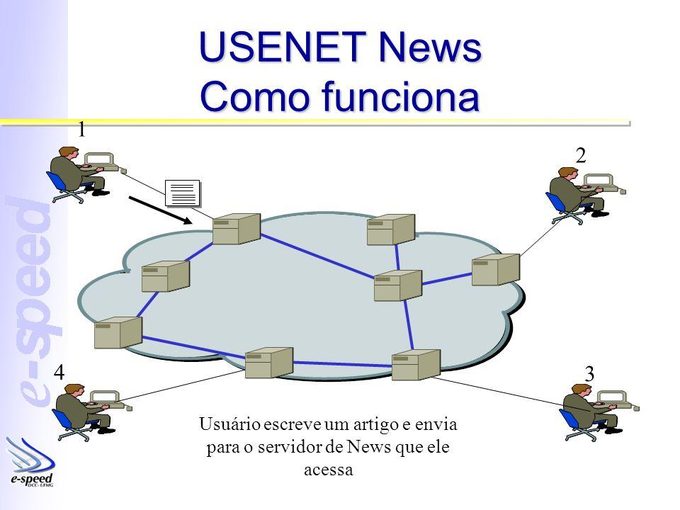 1 2 3 4 Usuário escreve um artigo e envia para o servidor de News que ele acessa