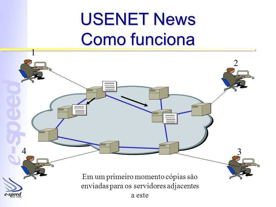 USENET News Como funciona 1 2 3 4 Em um primeiro momento cópias são enviadas para os servidores adjacentes a este