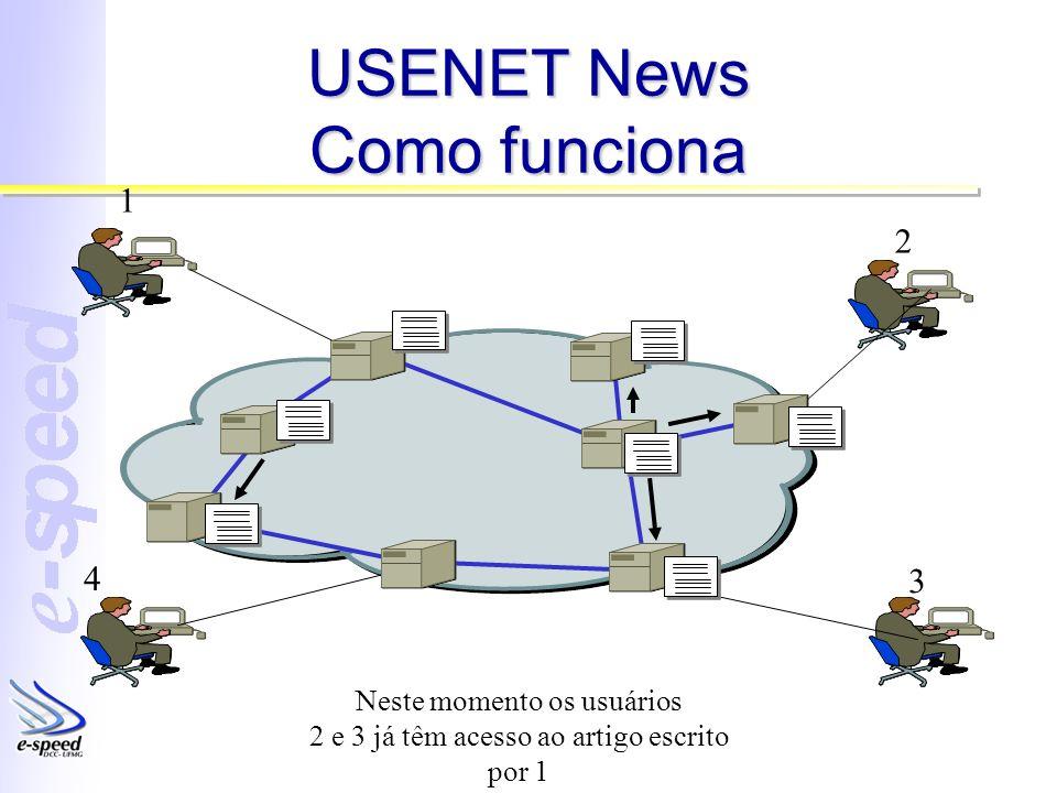 USENET News Como funciona 1 2 3 4 Neste momento os usuários 2 e 3 já têm acesso ao artigo escrito por 1