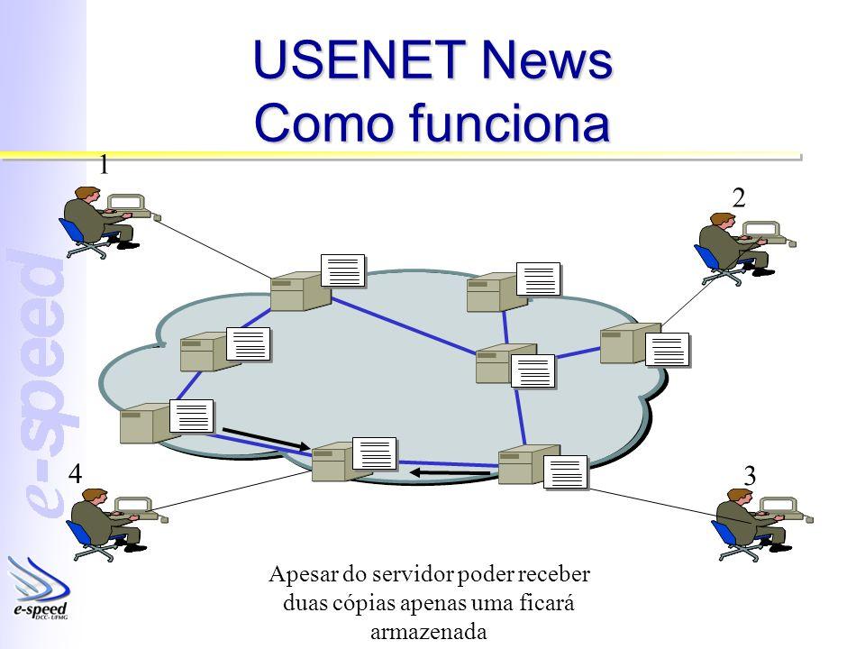 USENET News Como funciona 1 2 3 4 Apesar do servidor poder receber duas cópias apenas uma ficará armazenada