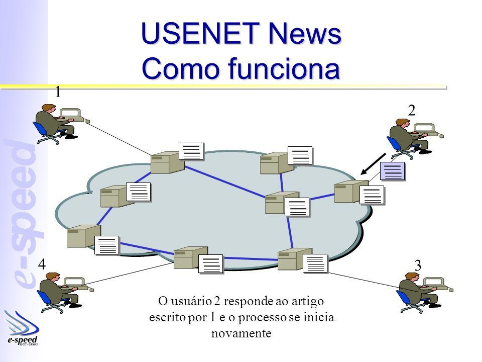USENET News Como funciona 1 2 3 4 O usuário 2 responde ao artigo escrito por 1 e o processo se inicia novamente