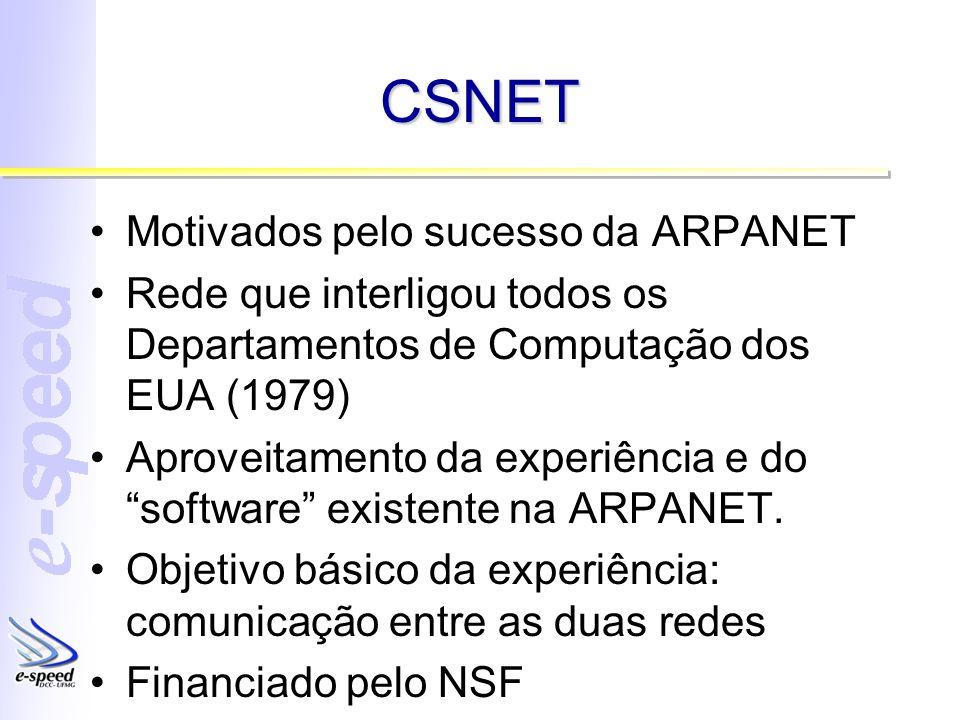 CSNET Motivados pelo sucesso da ARPANET Rede que interligou todos os Departamentos de Computação dos EUA (1979) Aproveitamento da experiência e do sof