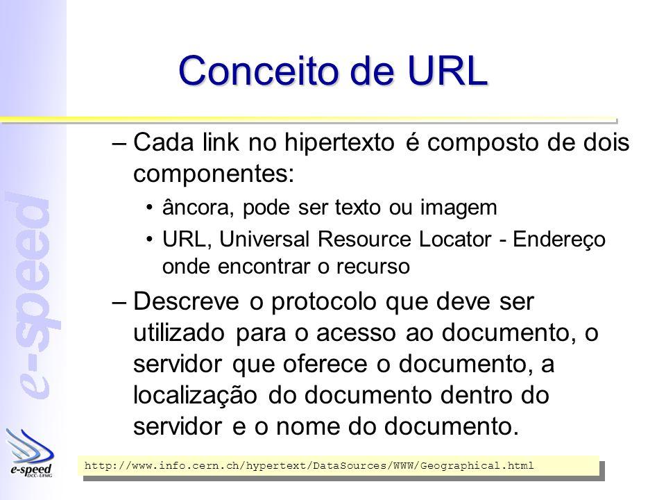 http://www.info.cern.ch/hypertext/DataSources/WWW/Geographical.html Conceito de URL –Cada link no hipertexto é composto de dois componentes: âncora, p