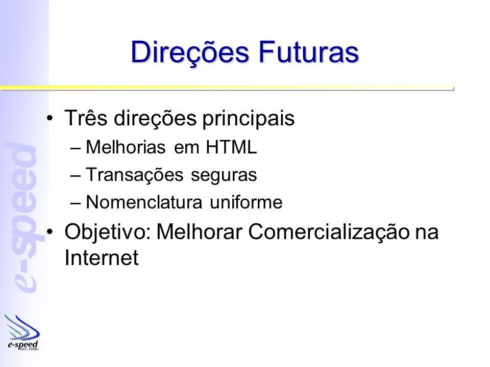 Direções Futuras Três direções principais –Melhorias em HTML –Transações seguras –Nomenclatura uniforme Objetivo: Melhorar Comercialização na Internet