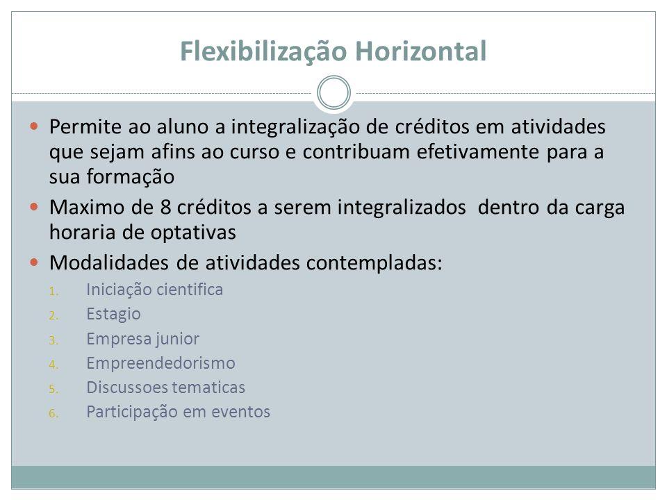 Flexibilização Horizontal - Estágio É um mecanismo de complementação de aprendizagem Recomendado a partir do quinto período Cada estágio com duração entre 4 e 6 meses.