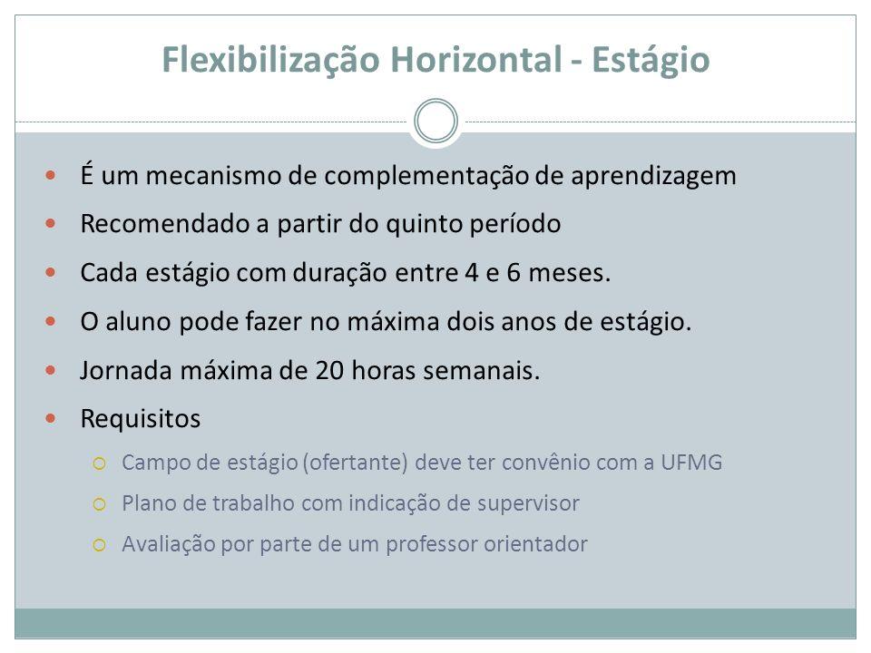Flexibilização Horizontal - Estágio É um mecanismo de complementação de aprendizagem Recomendado a partir do quinto período Cada estágio com duração e