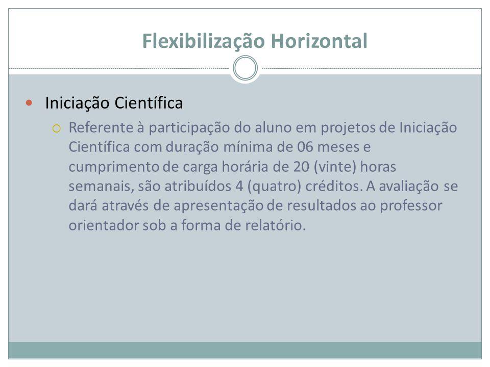Flexibilização Horizontal Iniciação Científica Referente à participação do aluno em projetos de Iniciação Científica com duração mínima de 06 meses e