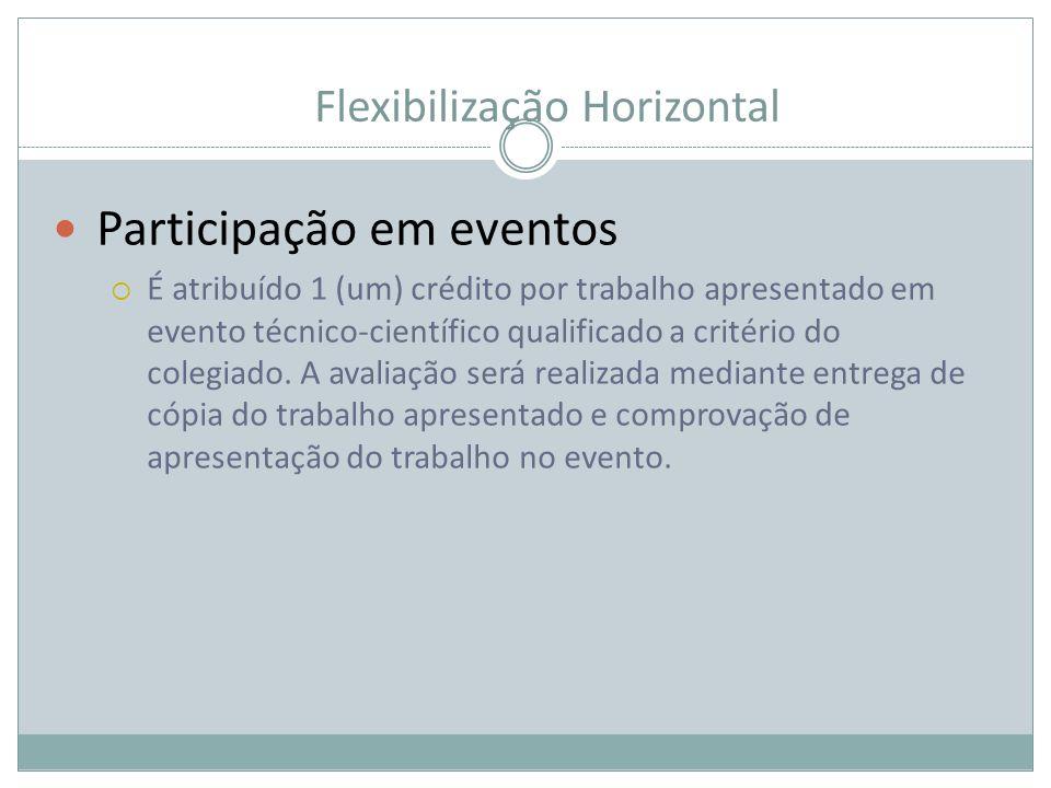 Flexibilização Horizontal Participação em eventos É atribuído 1 (um) crédito por trabalho apresentado em evento técnico-científico qualificado a crité