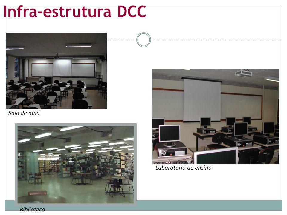 Infra-estrutura DCC Laboratório de alunos Uso de Tablets-PC em sala
