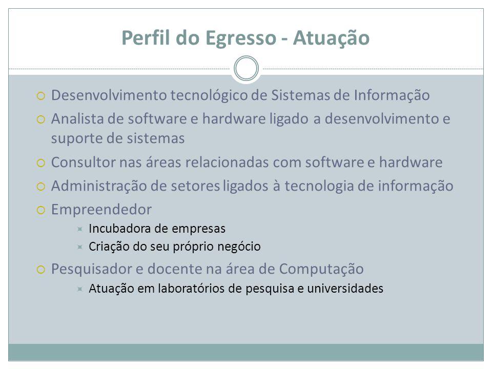 Perfil do Egresso - Atuação Desenvolvimento tecnológico de Sistemas de Informação Analista de software e hardware ligado a desenvolvimento e suporte d