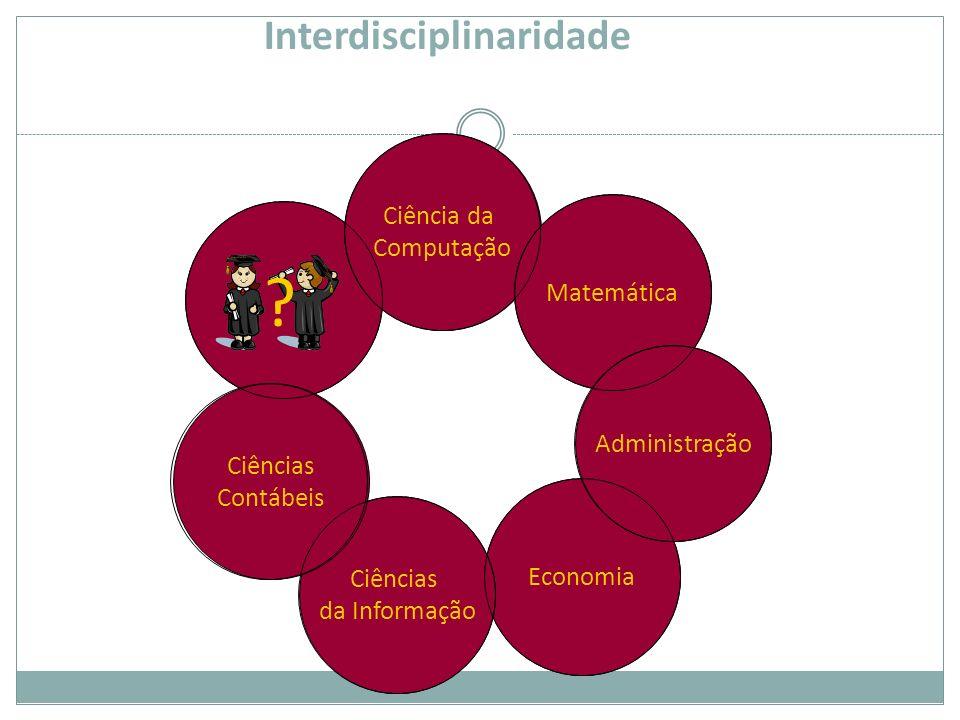 Ciência da Computação Matemática Economia Ciências da Informação Administração Ciências Contábeis ? Interdisciplinaridade