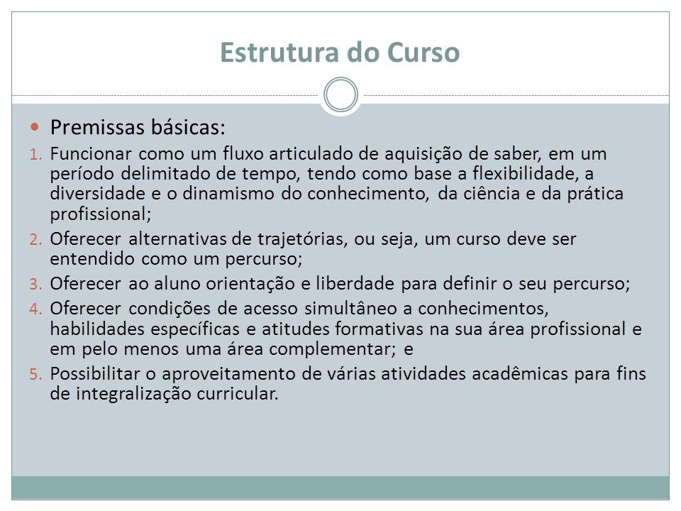 Componentes Curriculares Formação Específica Conjunto que todo o egresso do bacharelado deve cursar.