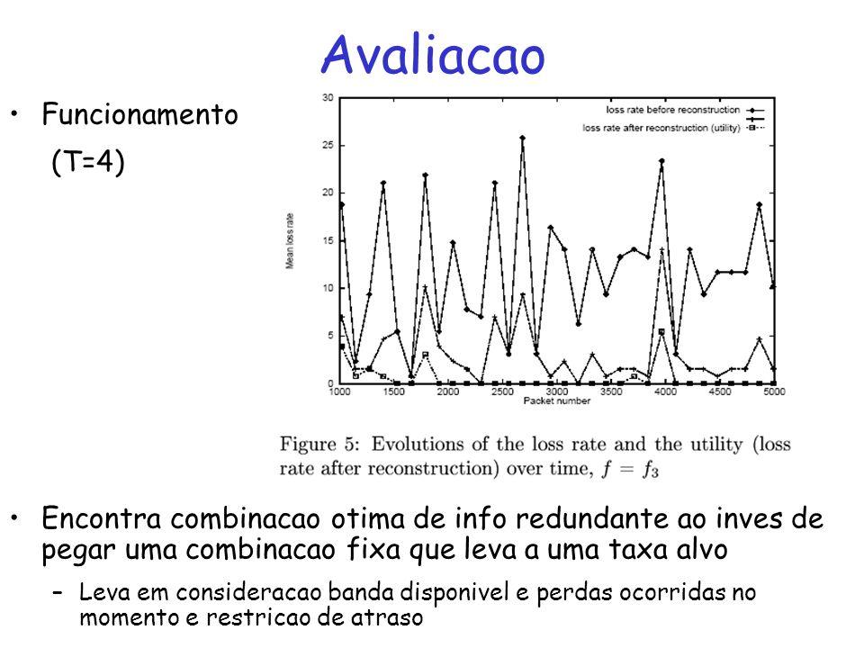 Avaliacao Funcionamento (T=4) Encontra combinacao otima de info redundante ao inves de pegar uma combinacao fixa que leva a uma taxa alvo –Leva em consideracao banda disponivel e perdas ocorridas no momento e restricao de atraso