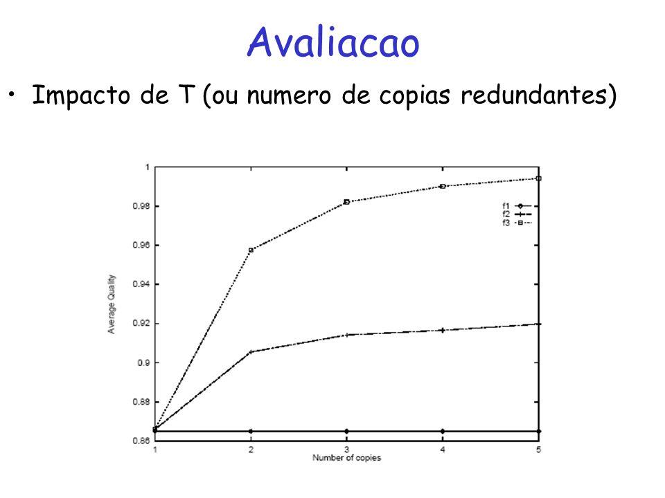 Avaliacao Impacto de T (ou numero de copias redundantes)