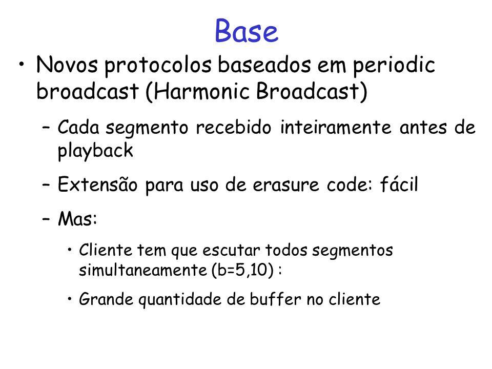 Base Novos protocolos baseados em periodic broadcast (Harmonic Broadcast) –Cada segmento recebido inteiramente antes de playback –Extensão para uso de erasure code: fácil –Mas: Cliente tem que escutar todos segmentos simultaneamente (b=5,10) : Grande quantidade de buffer no cliente