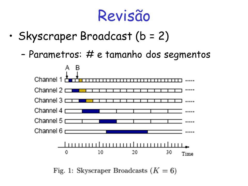 Revisão Skyscraper Broadcast (b = 2) –Parametros: # e tamanho dos segmentos