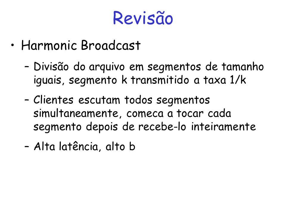 Revisão Harmonic Broadcast –Divisão do arquivo em segmentos de tamanho iguais, segmento k transmitido a taxa 1/k –Clientes escutam todos segmentos simultaneamente, comeca a tocar cada segmento depois de recebe-lo inteiramente –Alta latência, alto b