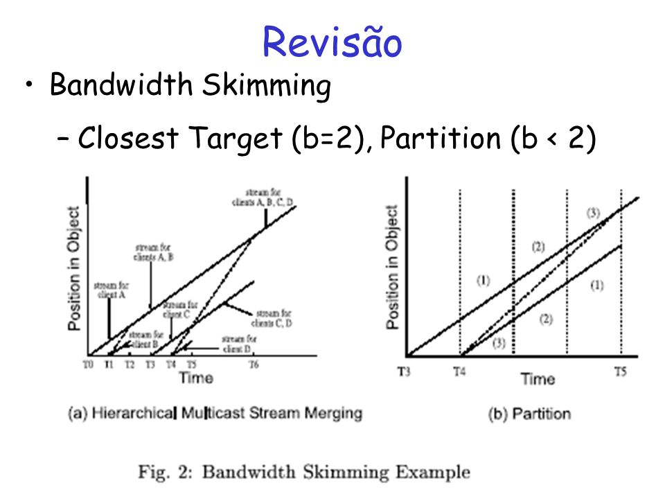 Revisão Bandwidth Skimming –Closest Target (b=2), Partition (b < 2)