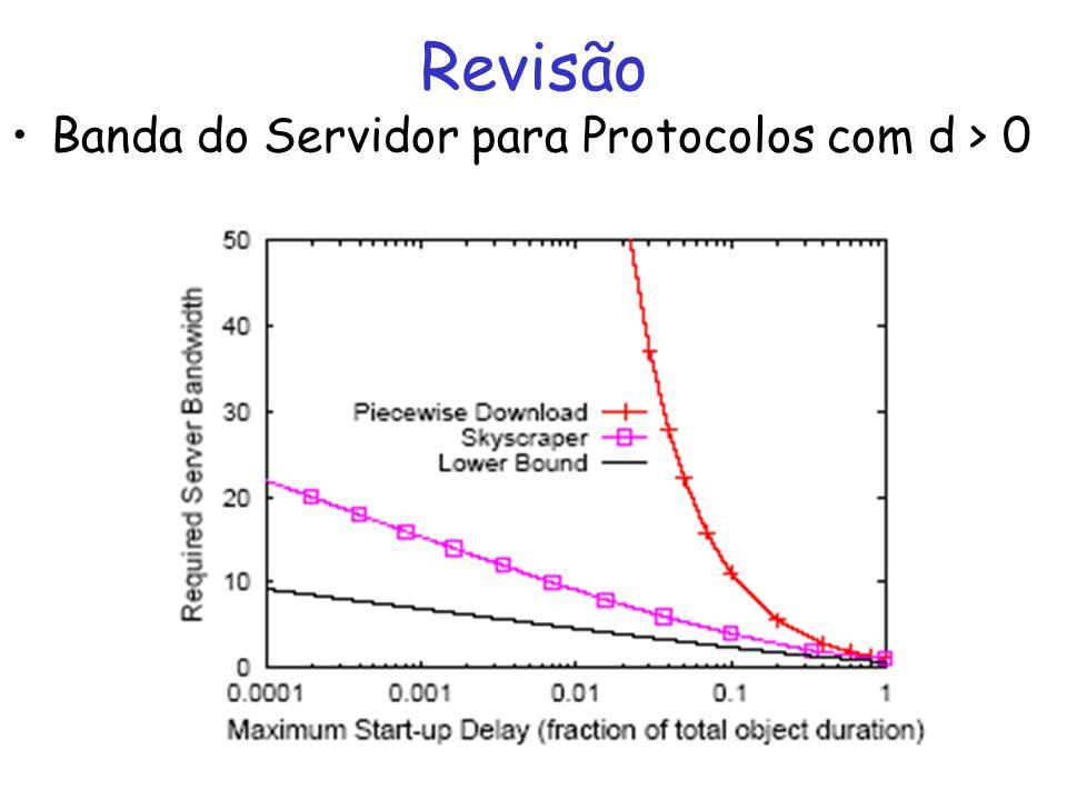 Revisão Banda do Servidor para Protocolos com d > 0