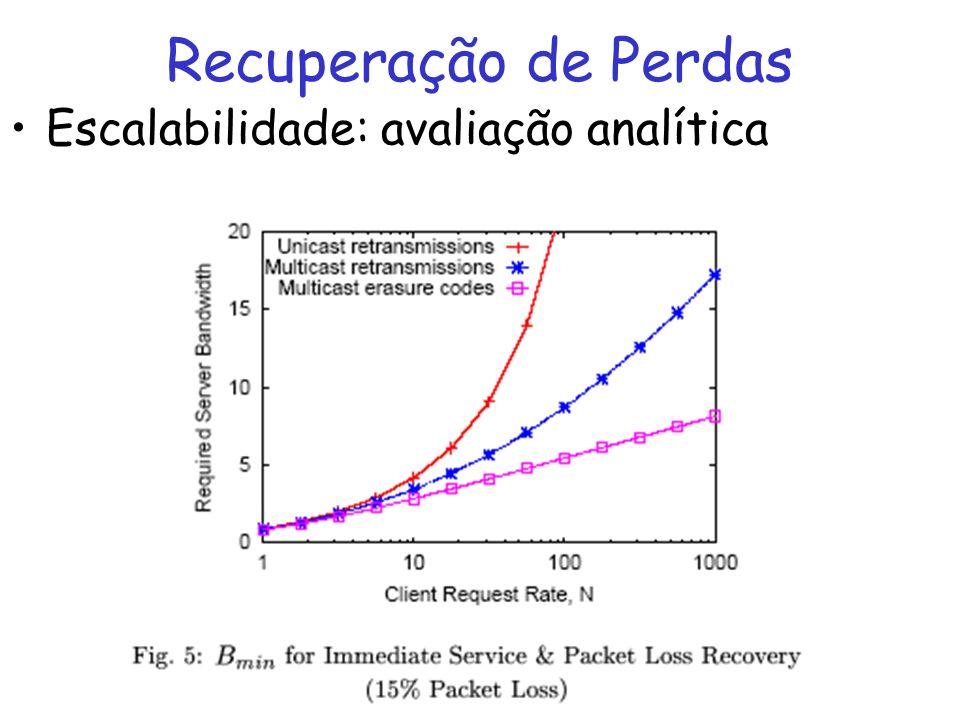 Recuperação de Perdas Escalabilidade: avaliação analítica