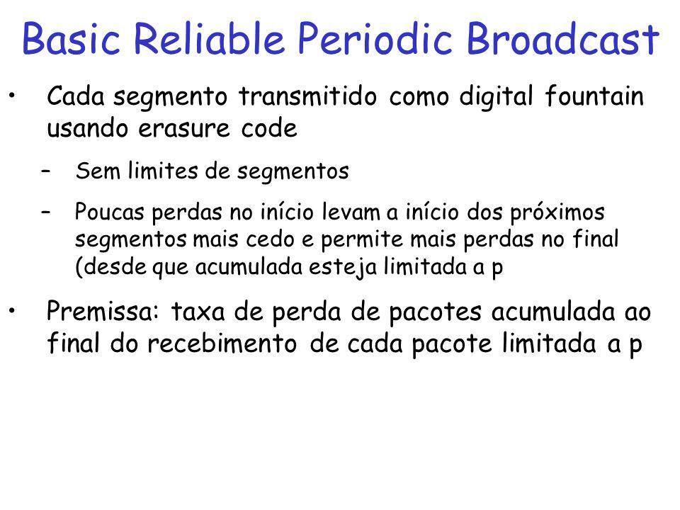 Basic Reliable Periodic Broadcast Cada segmento transmitido como digital fountain usando erasure code –Sem limites de segmentos –Poucas perdas no início levam a início dos próximos segmentos mais cedo e permite mais perdas no final (desde que acumulada esteja limitada a p Premissa: taxa de perda de pacotes acumulada ao final do recebimento de cada pacote limitada a p