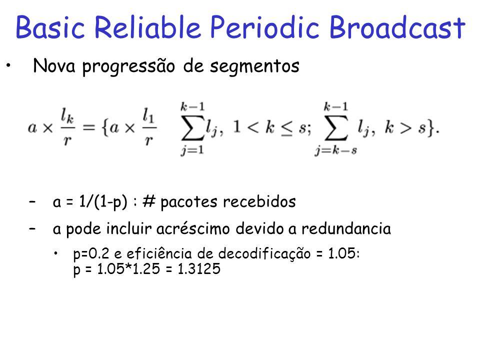 Basic Reliable Periodic Broadcast Nova progressão de segmentos –a = 1/(1-p) : # pacotes recebidos –a pode incluir acréscimo devido a redundancia p=0.2 e eficiência de decodificação = 1.05: p = 1.05*1.25 = 1.3125