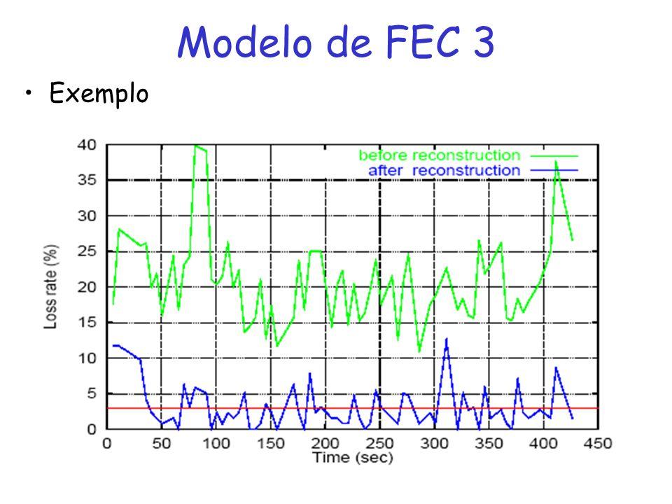 Modelo de FEC 3 Exemplo