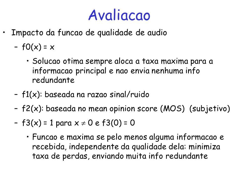 Avaliacao Impacto da funcao de qualidade de audio –f0(x) = x Solucao otima sempre aloca a taxa maxima para a informacao principal e nao envia nenhuma info redundante –f1(x): baseada na razao sinal/ruido –f2(x): baseada no mean opinion score (MOS) (subjetivo) –f3(x) = 1 para x 0 e f3(0) = 0 Funcao e maxima se pelo menos alguma informacao e recebida, independente da qualidade dela: minimiza taxa de perdas, enviando muita info redundante