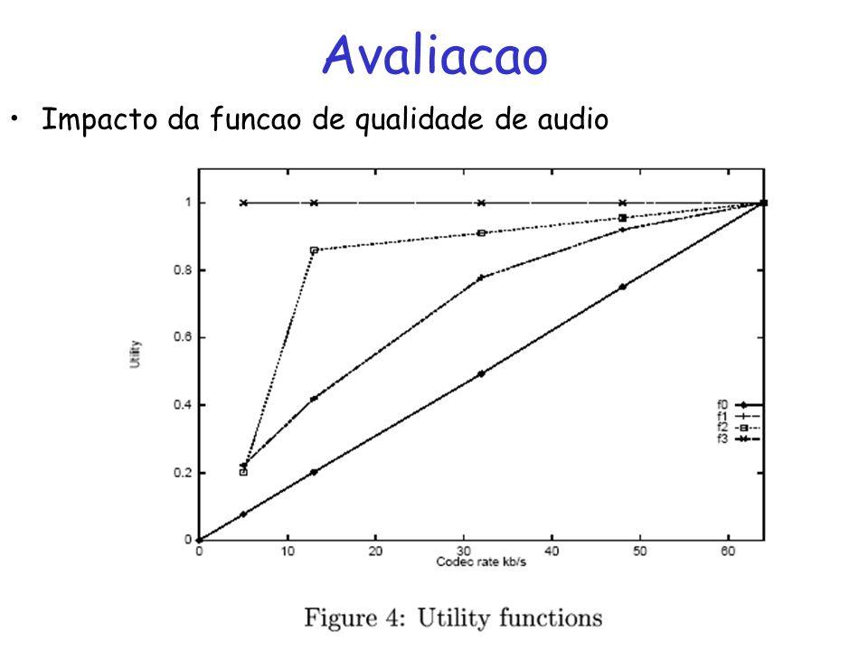 Avaliacao Impacto da funcao de qualidade de audio
