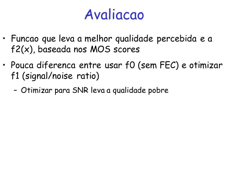 Avaliacao Funcao que leva a melhor qualidade percebida e a f2(x), baseada nos MOS scores Pouca diferenca entre usar f0 (sem FEC) e otimizar f1 (signal/noise ratio) –Otimizar para SNR leva a qualidade pobre