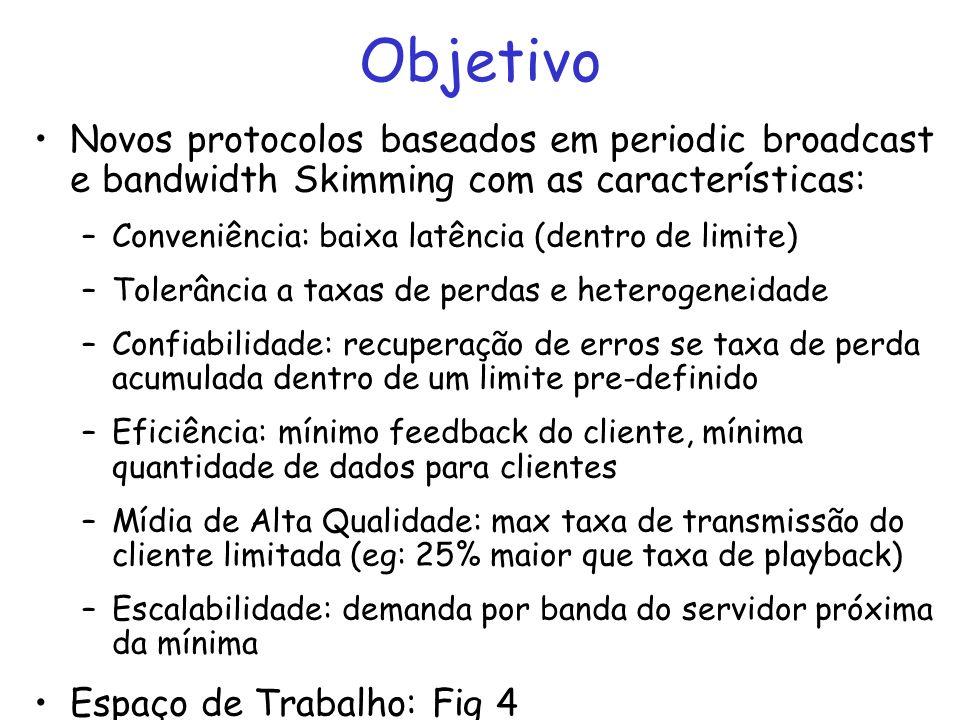 Objetivo Novos protocolos baseados em periodic broadcast e bandwidth Skimming com as características: –Conveniência: baixa latência (dentro de limite) –Tolerância a taxas de perdas e heterogeneidade –Confiabilidade: recuperação de erros se taxa de perda acumulada dentro de um limite pre-definido –Eficiência: mínimo feedback do cliente, mínima quantidade de dados para clientes –Mídia de Alta Qualidade: max taxa de transmissão do cliente limitada (eg: 25% maior que taxa de playback) –Escalabilidade: demanda por banda do servidor próxima da mínima Espaço de Trabalho: Fig 4