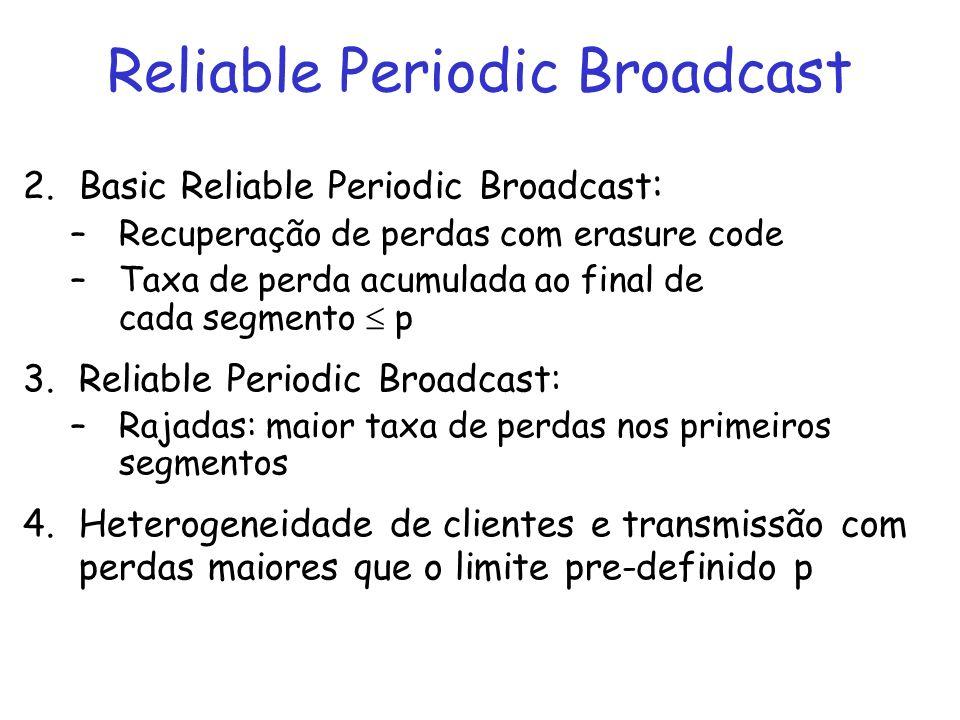 Reliable Periodic Broadcast 2.Basic Reliable Periodic Broadcast : –Recuperação de perdas com erasure code –Taxa de perda acumulada ao final de cada segmento p 3.Reliable Periodic Broadcast: –Rajadas: maior taxa de perdas nos primeiros segmentos 4.Heterogeneidade de clientes e transmissão com perdas maiores que o limite pre-definido p
