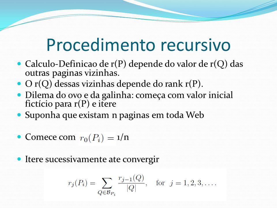 Procedimento recursivo Calculo-Definicao de r(P) depende do valor de r(Q) das outras paginas vizinhas. O r(Q) dessas vizinhas depende do rank r(P). Di