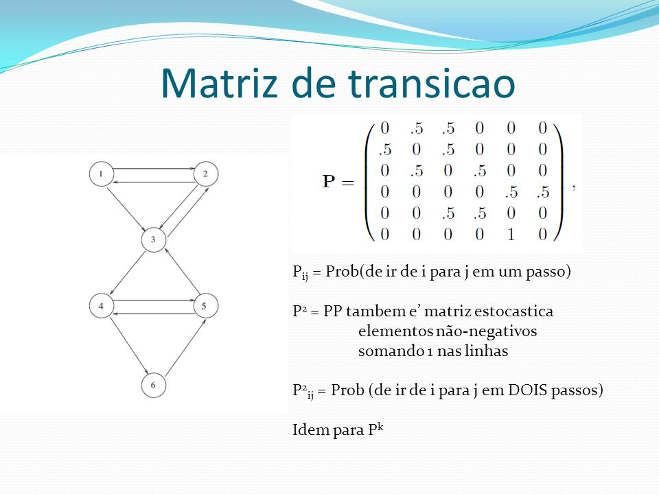 Matriz de transicao P ij = Prob(de ir de i para j em um passo) P 2 = PP tambem e matriz estocastica elementos não-negativos somando 1 nas linhas P 2 i