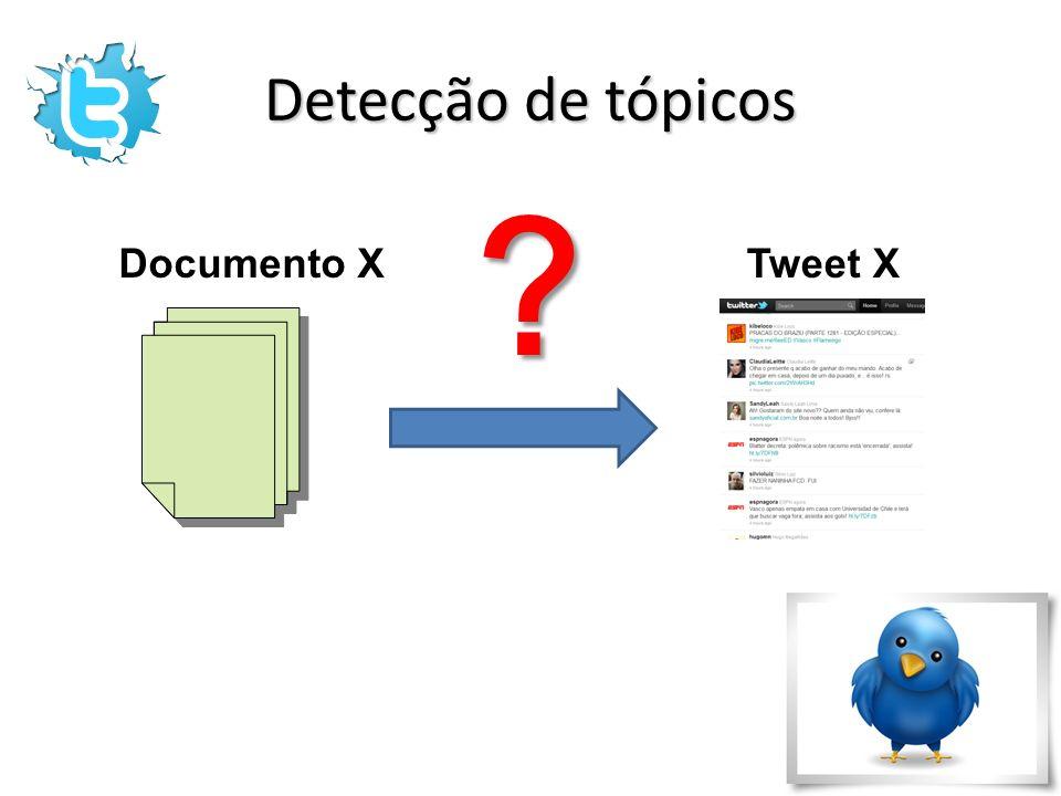 Detecção de tópicos Documento XTweet X?
