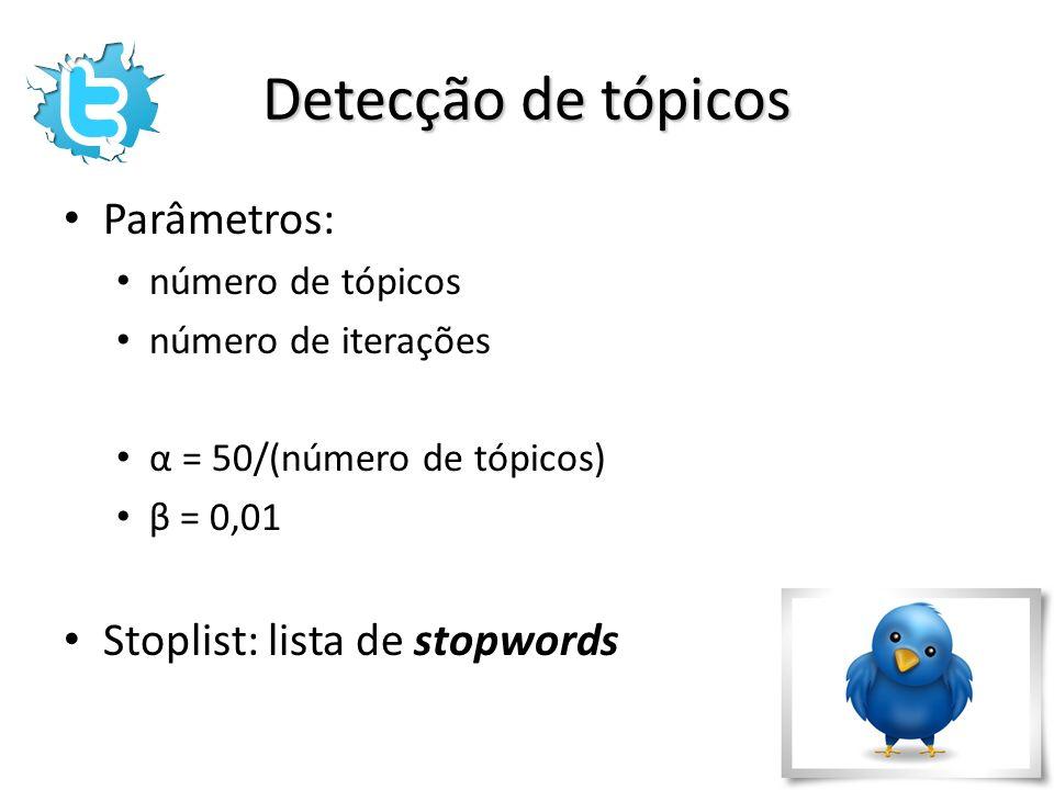 Detecção de tópicos Parâmetros: número de tópicos número de iterações α = 50/(número de tópicos) β = 0,01 Stoplist: lista de stopwords