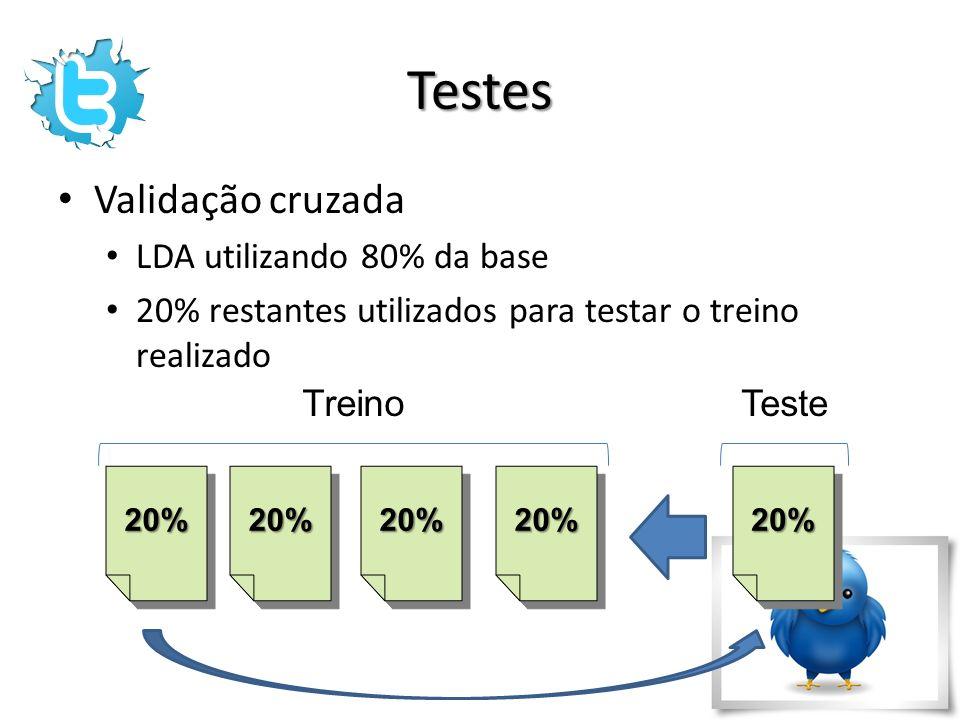 Testes Validação cruzada LDA utilizando 80% da base 20% restantes utilizados para testar o treino realizado 20%20%20%20%20%20%20%20%20%20% TreinoTeste