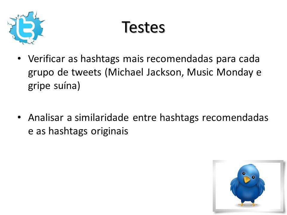 Testes Verificar as hashtags mais recomendadas para cada grupo de tweets (Michael Jackson, Music Monday e gripe suína) Analisar a similaridade entre h