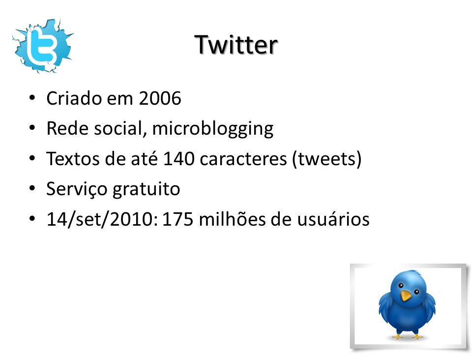 Twitter Criado em 2006 Rede social, microblogging Textos de até 140 caracteres (tweets) Serviço gratuito 14/set/2010: 175 milhões de usuários