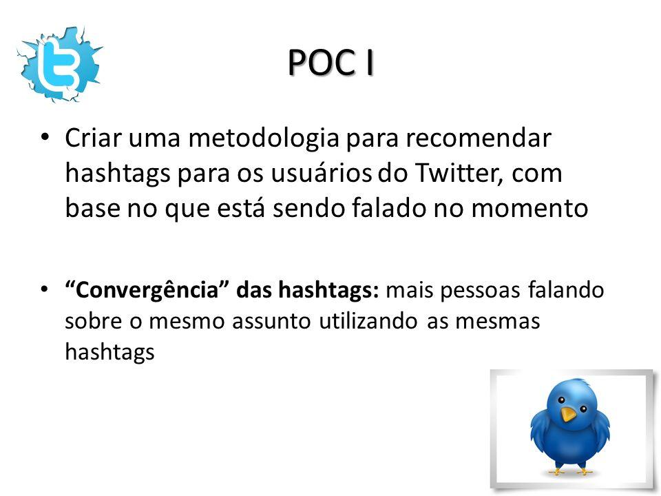 POC I Criar uma metodologia para recomendar hashtags para os usuários do Twitter, com base no que está sendo falado no momento Convergência das hashta