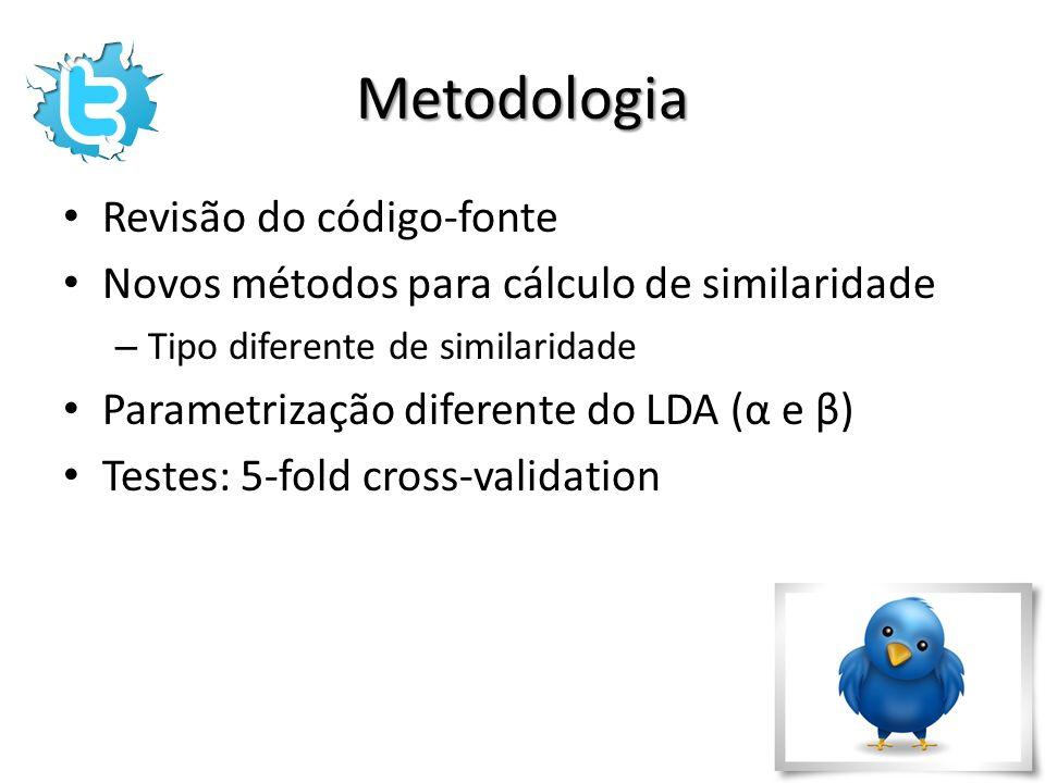 Metodologia Revisão do código-fonte Novos métodos para cálculo de similaridade – Tipo diferente de similaridade Parametrização diferente do LDA (α e β