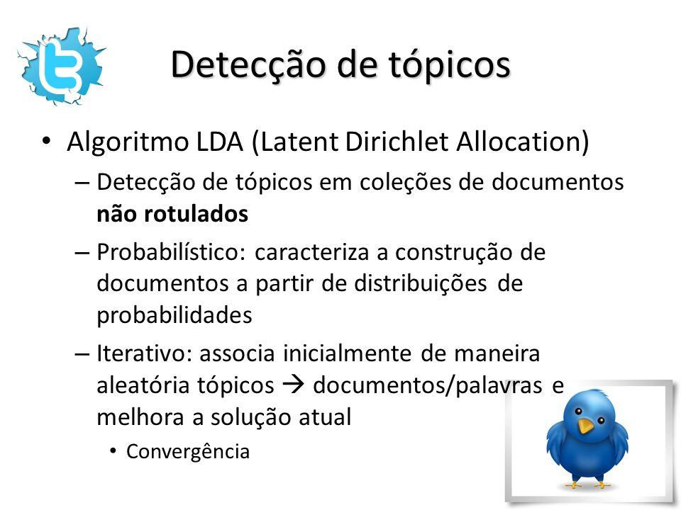 Detecção de tópicos Algoritmo LDA (Latent Dirichlet Allocation) – Detecção de tópicos em coleções de documentos não rotulados – Probabilístico: caract
