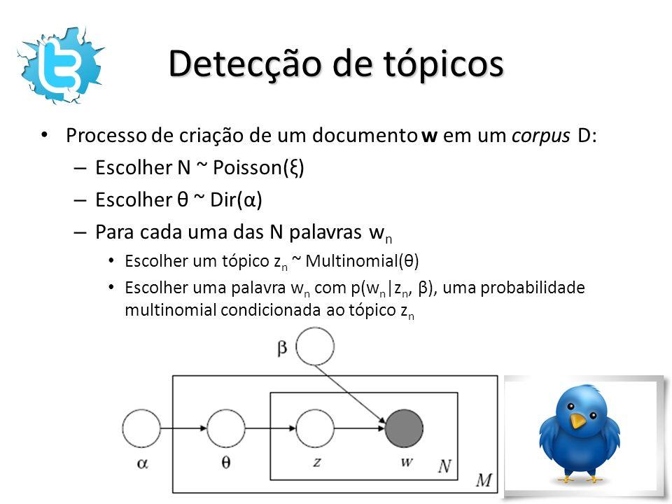 Detecção de tópicos Processo de criação de um documento w em um corpus D: – Escolher N ~ Poisson(ξ) – Escolher θ ~ Dir(α) – Para cada uma das N palavr