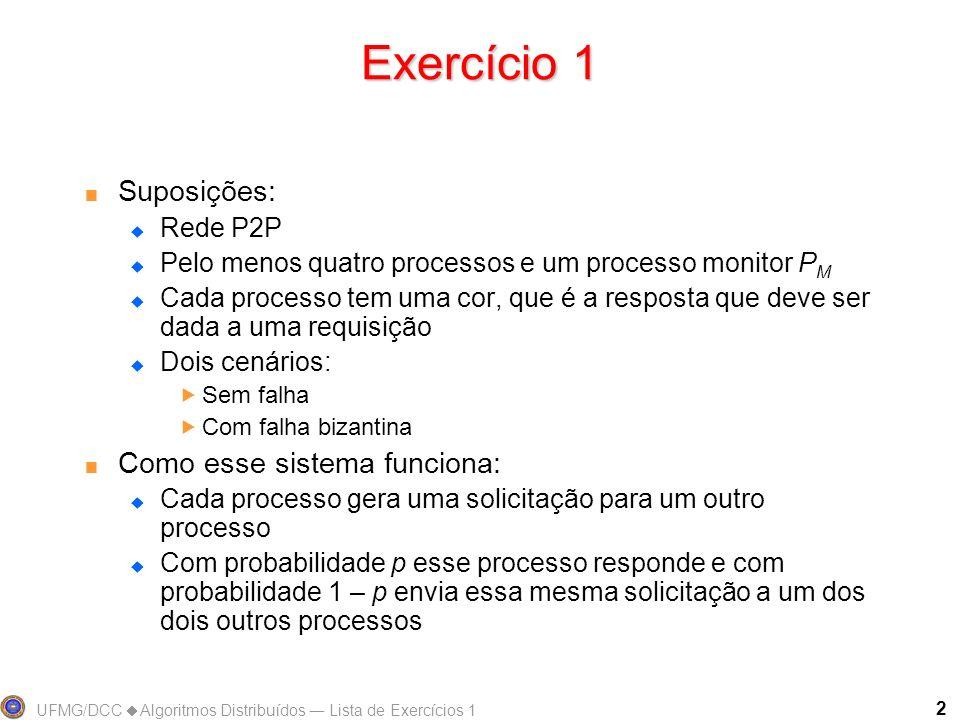 UFMG/DCC Algoritmos Distribuídos Lista de Exercícios 1 2 Exercício 1 Suposições: Rede P2P Pelo menos quatro processos e um processo monitor P M Cada p