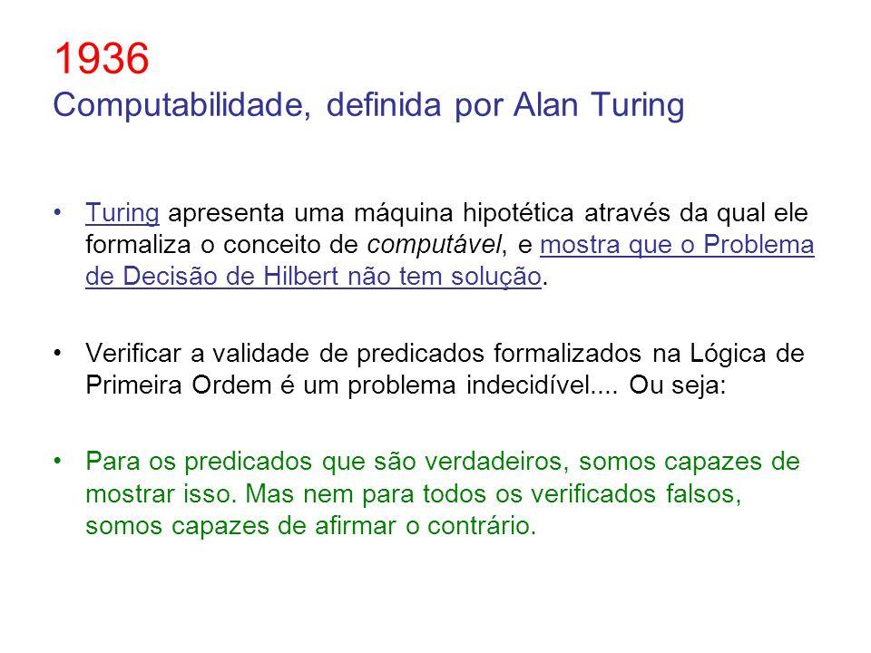 1936 Computabilidade, definida por Alan Turing Turing apresenta uma máquina hipotética através da qual ele formaliza o conceito de computável, e mostr