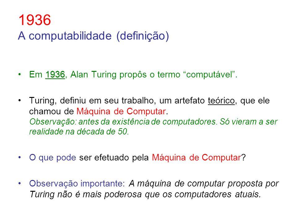 1936 A computabilidade (definição) 1936Em 1936, Alan Turing propôs o termo computável. Turing, definiu em seu trabalho, um artefato teórico, que ele c